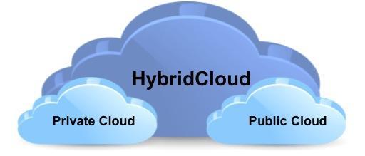 Упрощение гибридных и многопользовательских сред: важность наглядности при многопользовательском подходе